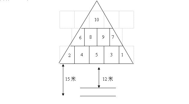 排球发准 比赛场地为等边三角形得分区,边长3米,男子发球线距得分区15